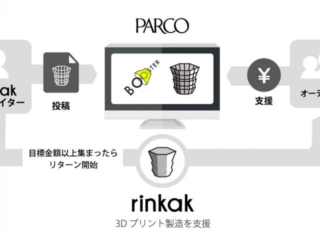 カブクとパルコが3Dクリエイター支援事業をスタート