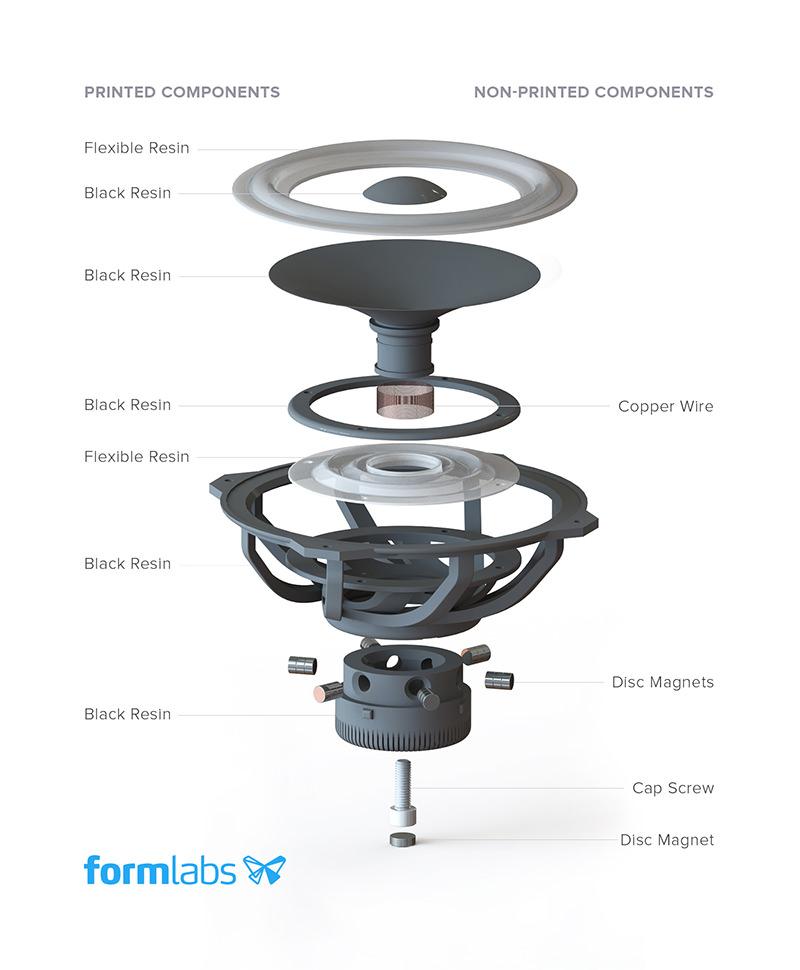form1-plus-update2015jan-4
