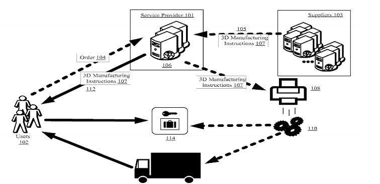 amazon-3d-printing-patent-0