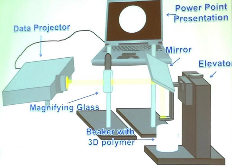powerpoint-3d-printer-2