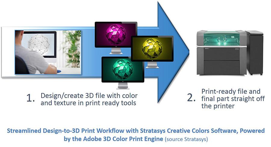 stratasys-connex3-color-print-1