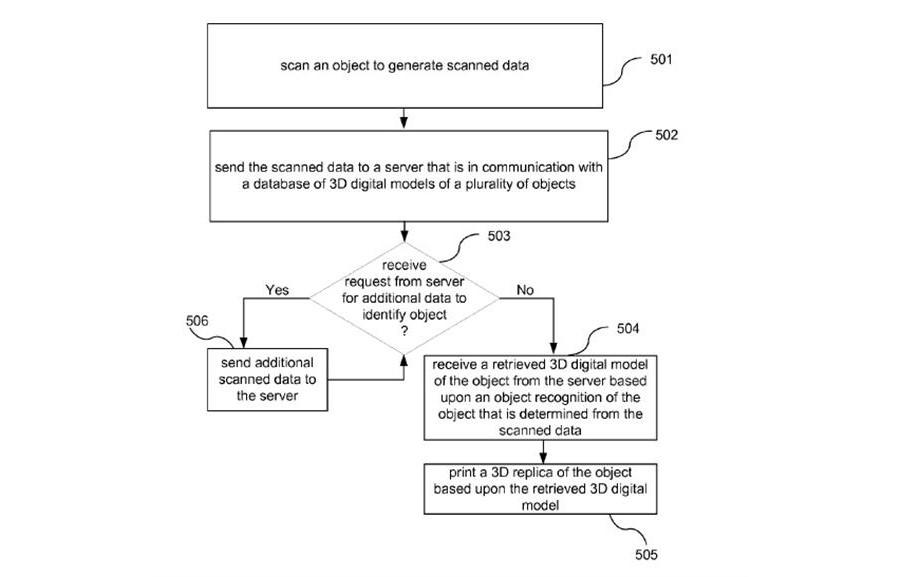 disney-patent-3d-scanning-3