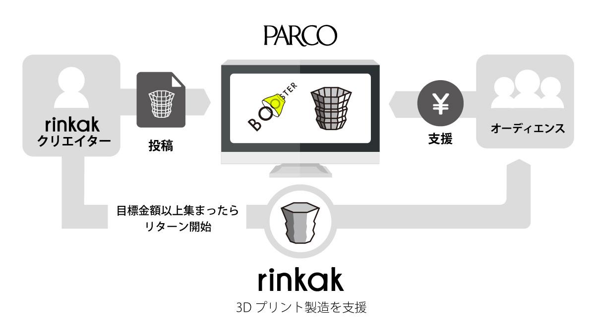booster-parco-rinkak-1