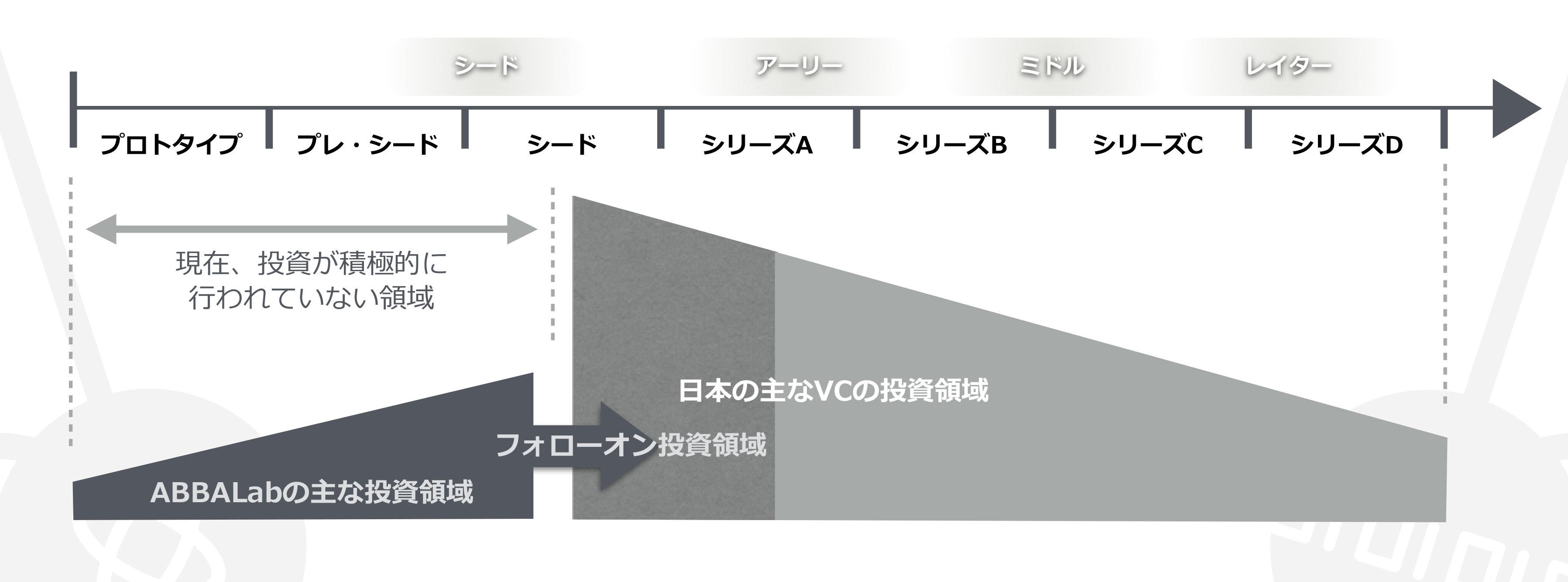 目的とターゲット.key
