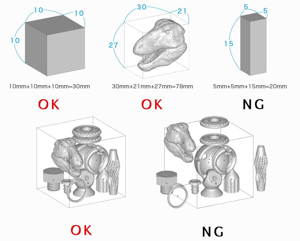 ijet-box-3dprint-3