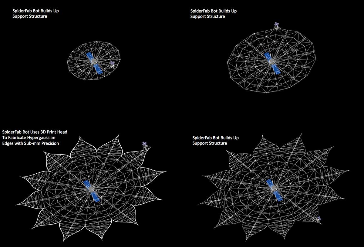 nasa_spiderfab_3dprintingrobot-3