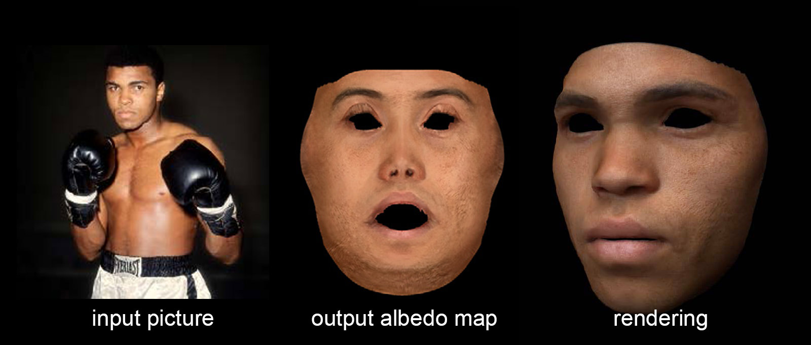 3d-face-models-deep-neural-networks-2