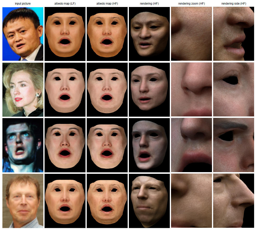 3d-face-models-deep-neural-networks-6